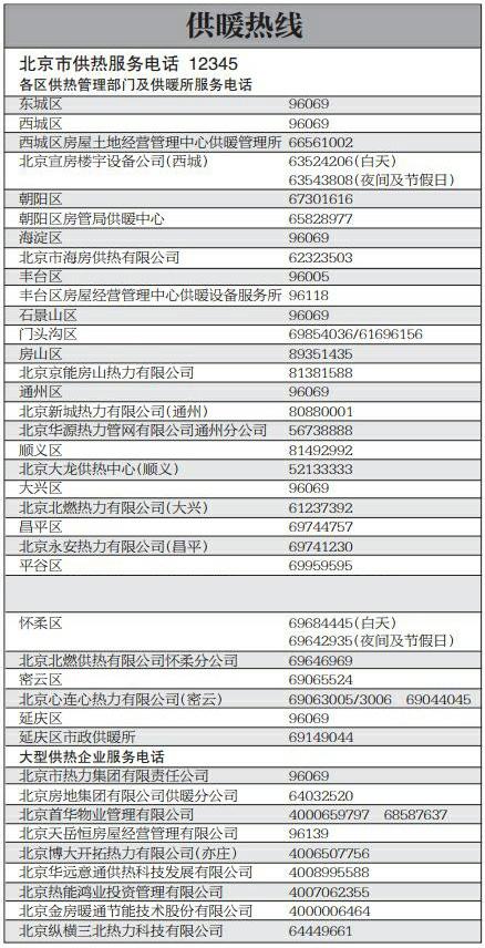 北京市2019-2020年采暖季将从11月7日开始统一启动试供暖